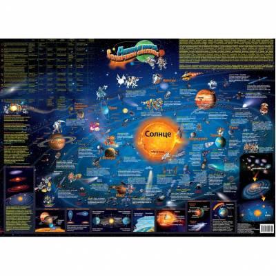 Детская настенная карта солнечной системы АГТ Геоцентр